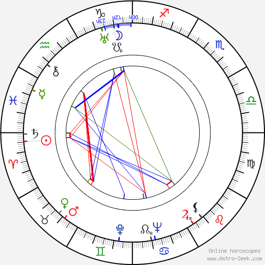 Phillip Reed astro natal birth chart, Phillip Reed horoscope, astrology