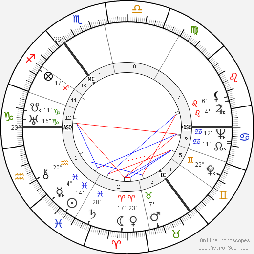 Rex Harrison birth chart, biography, wikipedia 2020, 2021