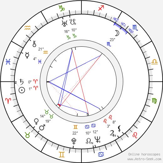 Sol Gorss birth chart, biography, wikipedia 2020, 2021