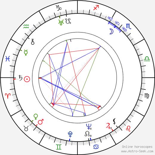Sol Gorss birth chart, Sol Gorss astro natal horoscope, astrology