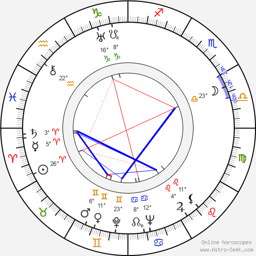Ladislav Brom birth chart, biography, wikipedia 2018, 2019
