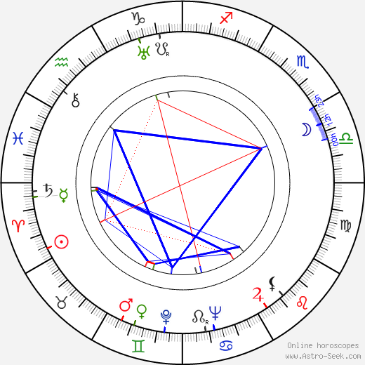 Ladislav Brom astro natal birth chart, Ladislav Brom horoscope, astrology