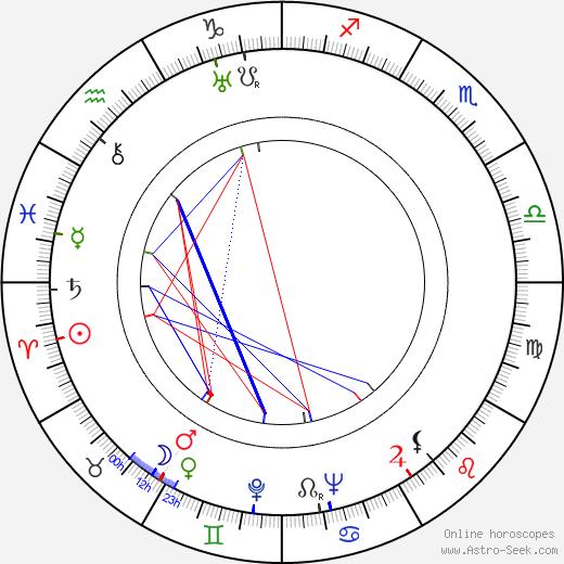 Lidia Simoneschi день рождения гороскоп, Lidia Simoneschi Натальная карта онлайн