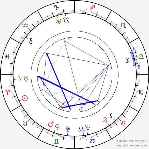 Lita Grey tema natale, oroscopo, Lita Grey oroscopi gratuiti, astrologia