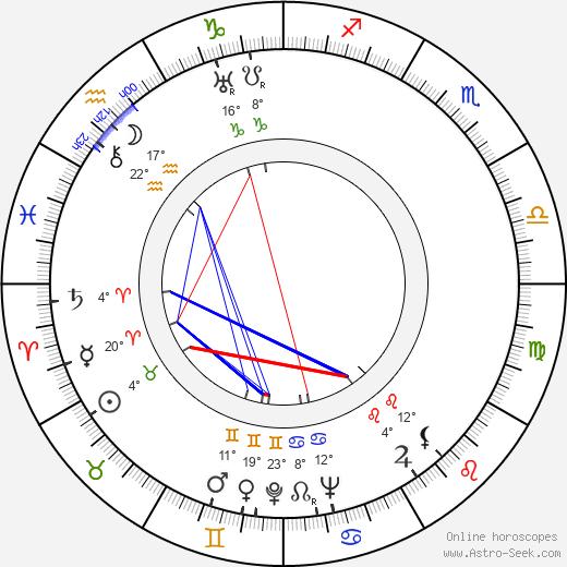 Marceline Day birth chart, biography, wikipedia 2020, 2021