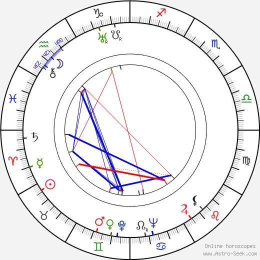 Marceline Day birth chart, Marceline Day astro natal horoscope, astrology