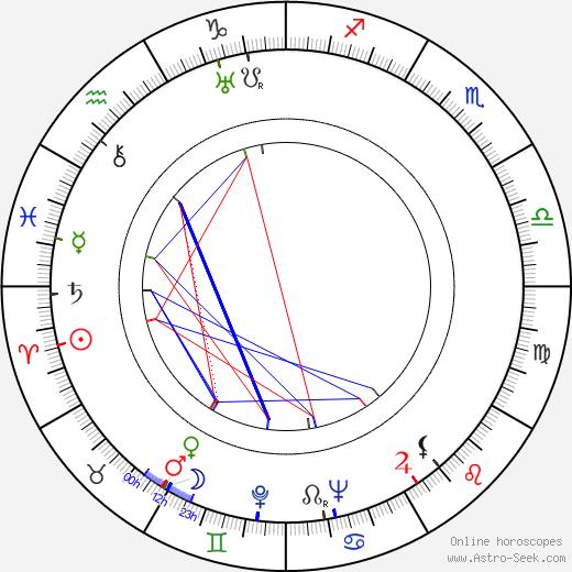 Sydney Boehm день рождения гороскоп, Sydney Boehm Натальная карта онлайн