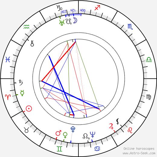 Tom Gorman tema natale, oroscopo, Tom Gorman oroscopi gratuiti, astrologia