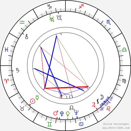 Carlo Romano tema natale, oroscopo, Carlo Romano oroscopi gratuiti, astrologia