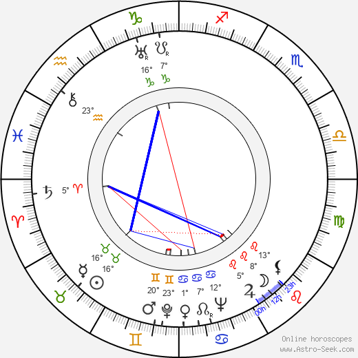 Edmund MacDonald birth chart, biography, wikipedia 2019, 2020