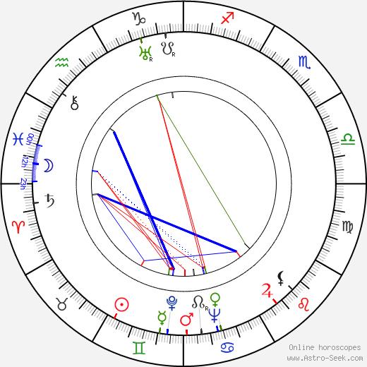 Fory Etterle birth chart, Fory Etterle astro natal horoscope, astrology