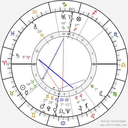 Jan Verdoodt birth chart, biography, wikipedia 2017, 2018