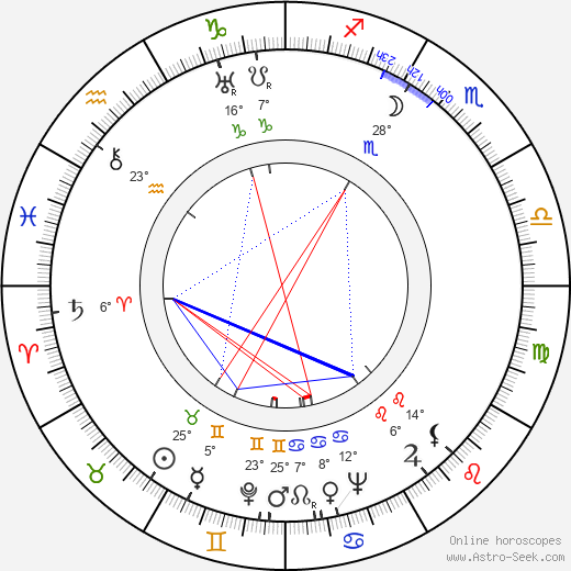 Kalle Peronkoski birth chart, biography, wikipedia 2019, 2020
