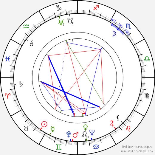 Lee Powell tema natale, oroscopo, Lee Powell oroscopi gratuiti, astrologia