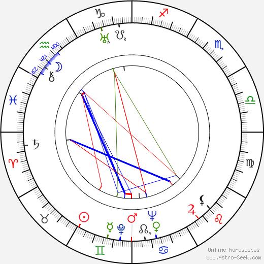 Ratana Pestonji tema natale, oroscopo, Ratana Pestonji oroscopi gratuiti, astrologia