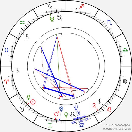 Robert Foulk tema natale, oroscopo, Robert Foulk oroscopi gratuiti, astrologia