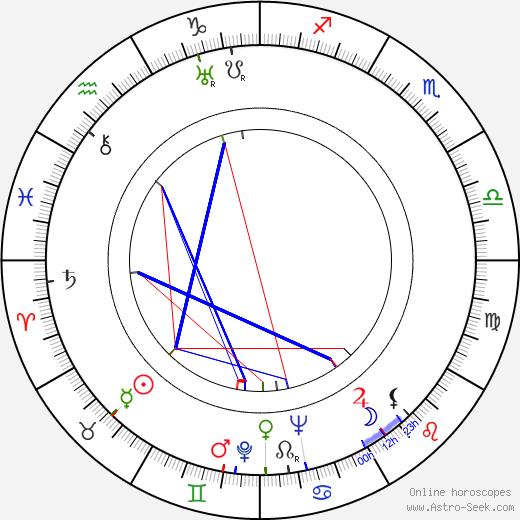 Rubi D'Alma astro natal birth chart, Rubi D'Alma horoscope, astrology