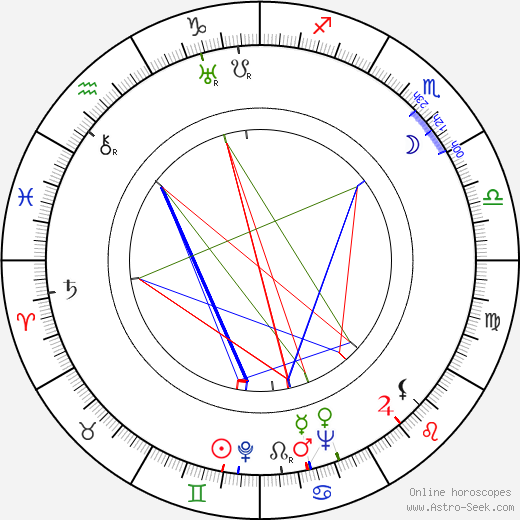 Aleksey Chernov tema natale, oroscopo, Aleksey Chernov oroscopi gratuiti, astrologia