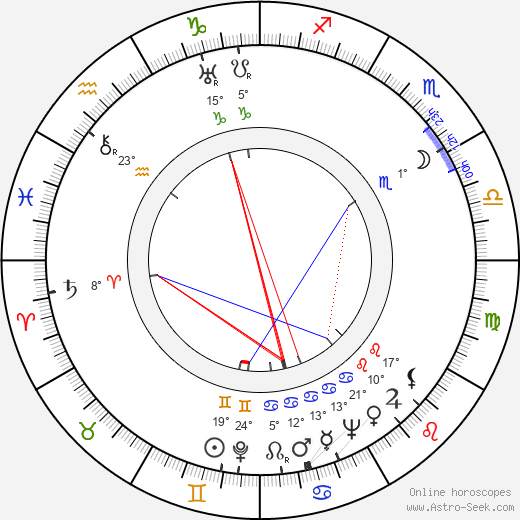 Jack Pollexfen birth chart, biography, wikipedia 2018, 2019