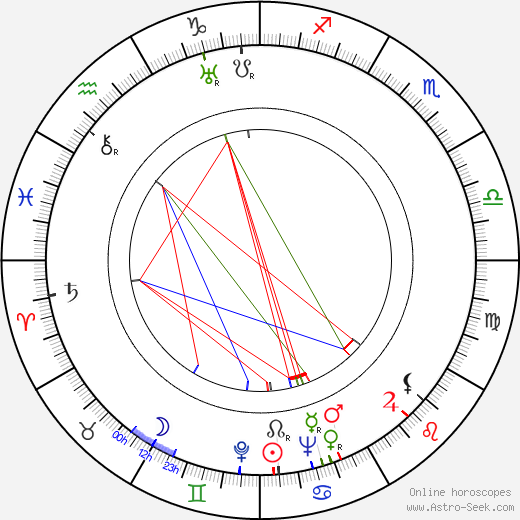 Larry Berns birth chart, Larry Berns astro natal horoscope, astrology