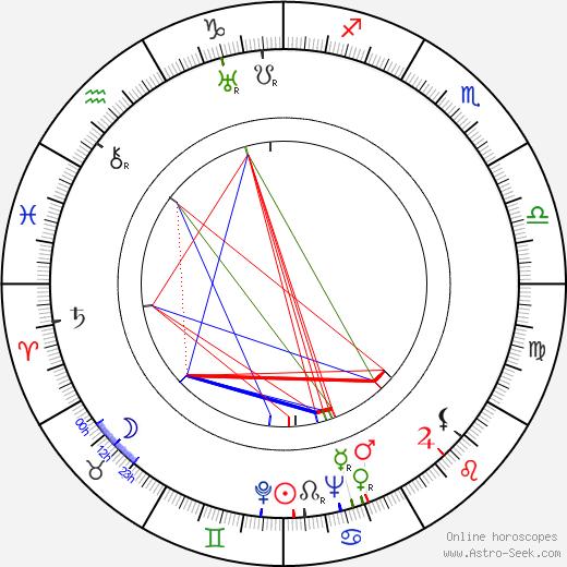 Marina Ladynina tema natale, oroscopo, Marina Ladynina oroscopi gratuiti, astrologia