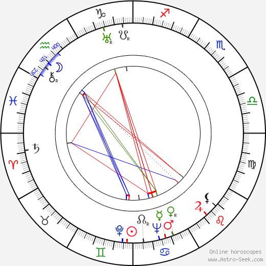 Недра Волц Nedra Volz день рождения гороскоп, Nedra Volz Натальная карта онлайн