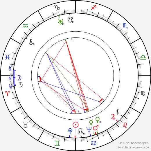 Paul Misraki astro natal birth chart, Paul Misraki horoscope, astrology