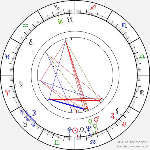 Tullio Pinelli tema natale, oroscopo, Tullio Pinelli oroscopi gratuiti, astrologia