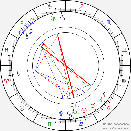 B. Gorbatova tema natale, oroscopo, B. Gorbatova oroscopi gratuiti, astrologia