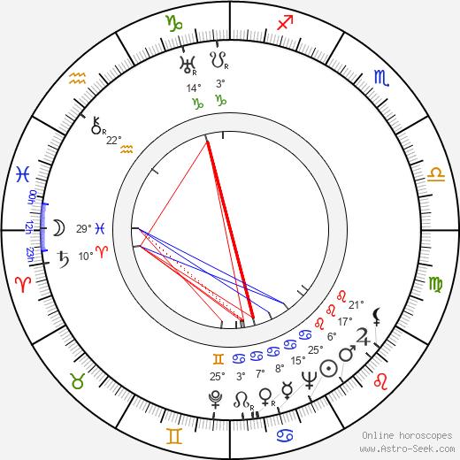 Barry Gray birth chart, biography, wikipedia 2020, 2021