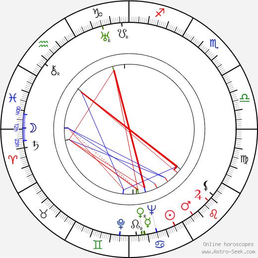 Barry Gray birth chart, Barry Gray astro natal horoscope, astrology