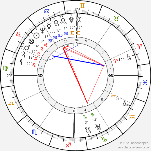 Enzo Fiermonte birth chart, biography, wikipedia 2018, 2019