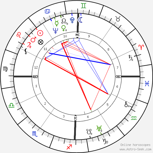 Enzo Fiermonte astro natal birth chart, Enzo Fiermonte horoscope, astrology
