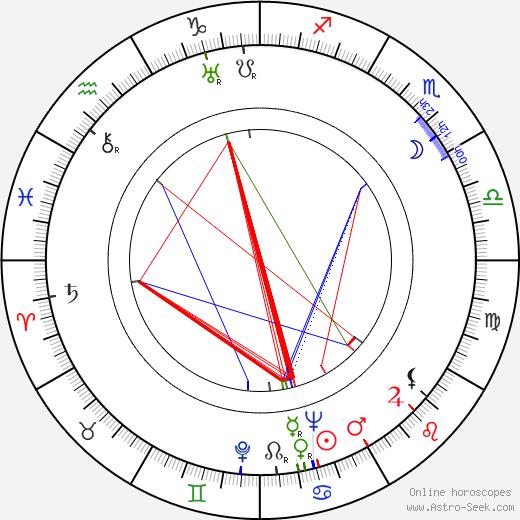Josef Stehlík tema natale, oroscopo, Josef Stehlík oroscopi gratuiti, astrologia