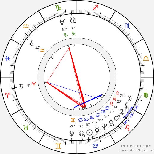 Phil Karlson birth chart, biography, wikipedia 2018, 2019