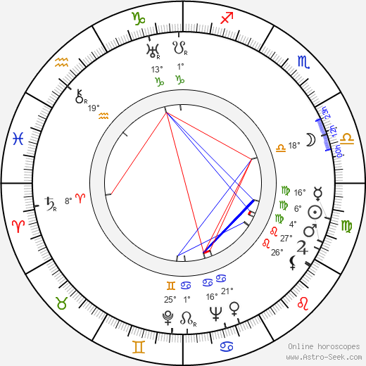 Fred MacMurray birth chart, biography, wikipedia 2019, 2020