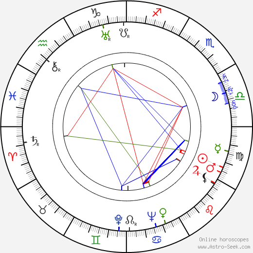 Fred MacMurray astro natal birth chart, Fred MacMurray horoscope, astrology