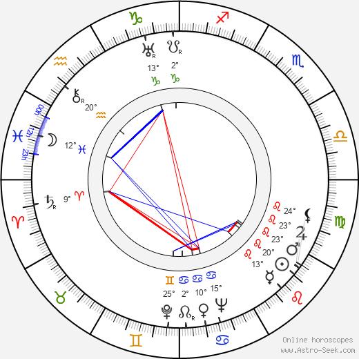 Gene Raymond birth chart, biography, wikipedia 2019, 2020
