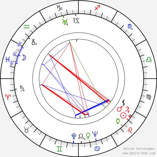 Gunnar Hiilloskorpi astro natal birth chart, Gunnar Hiilloskorpi horoscope, astrology