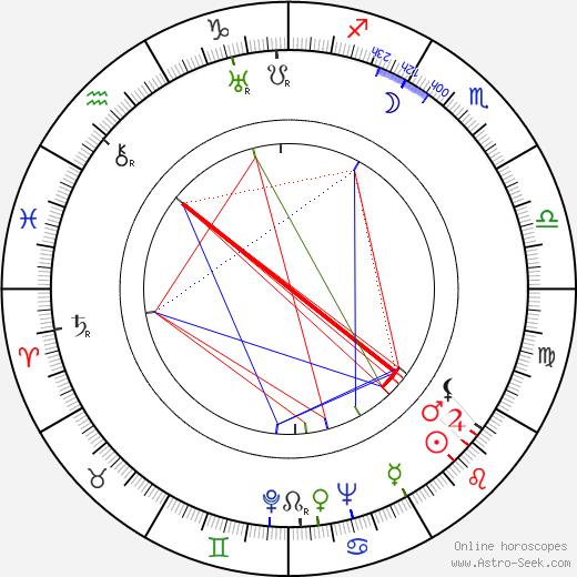 Helen Jacobs birth chart, Helen Jacobs astro natal horoscope, astrology