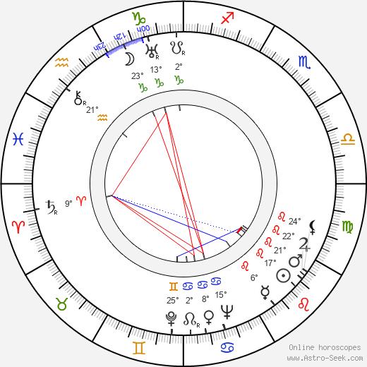 Lauri Lehtinen birth chart, biography, wikipedia 2019, 2020