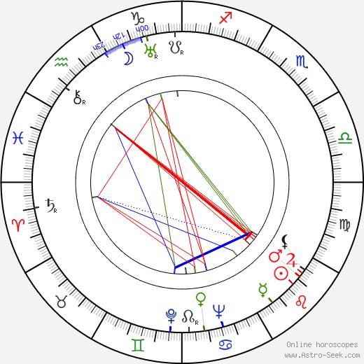 Lauri Lehtinen astro natal birth chart, Lauri Lehtinen horoscope, astrology