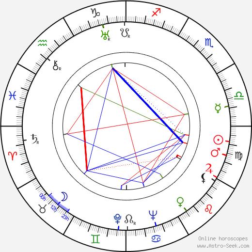 Bernard Green birth chart, Bernard Green astro natal horoscope, astrology