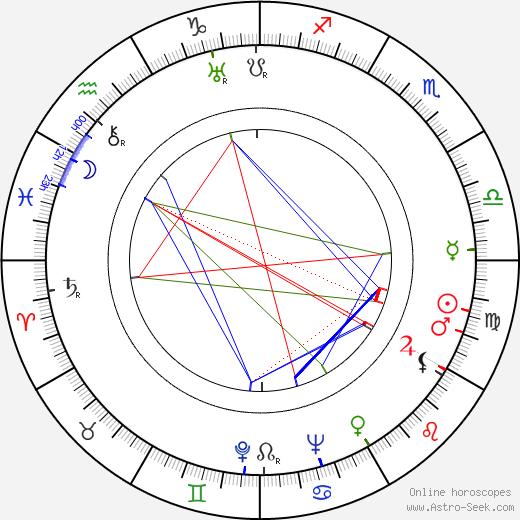 Edward Radulski tema natale, oroscopo, Edward Radulski oroscopi gratuiti, astrologia