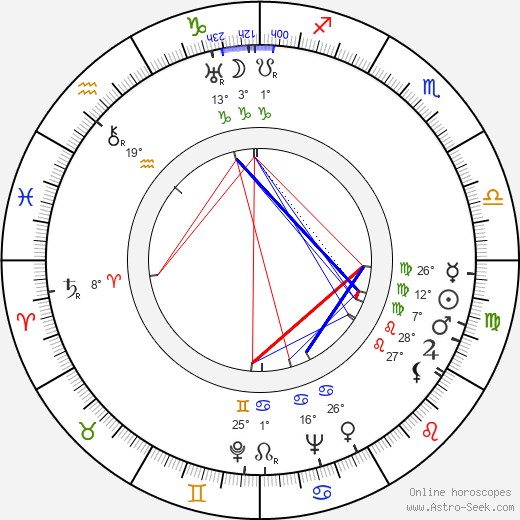 Gloria Holden birth chart, biography, wikipedia 2019, 2020