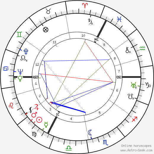 Jean Crépin tema natale, oroscopo, Jean Crépin oroscopi gratuiti, astrologia