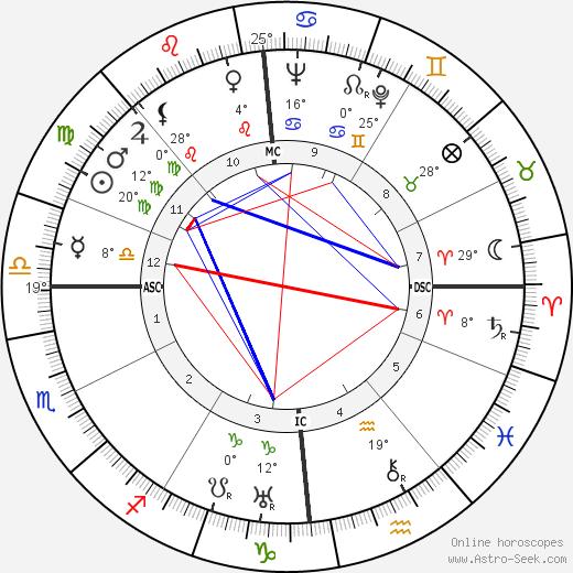 Madeleine Ozeray tema natale, biography, Biografia da Wikipedia 2020, 2021