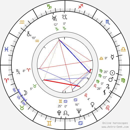 Mae Questel birth chart, biography, wikipedia 2019, 2020
