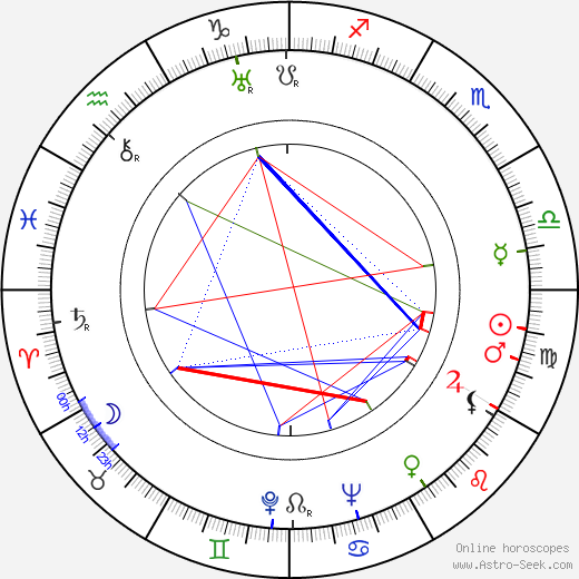 Mae Questel astro natal birth chart, Mae Questel horoscope, astrology