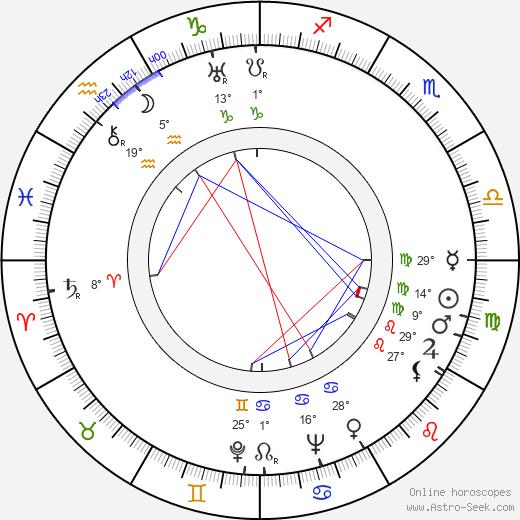 Merna Kennedy birth chart, biography, wikipedia 2020, 2021